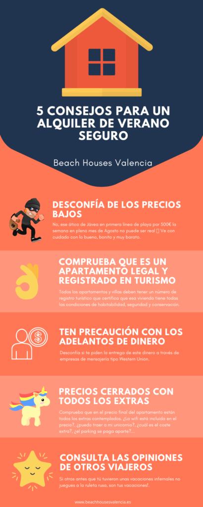 5 consejos para un alquiler de verano seguro - Beach Houses Valencia